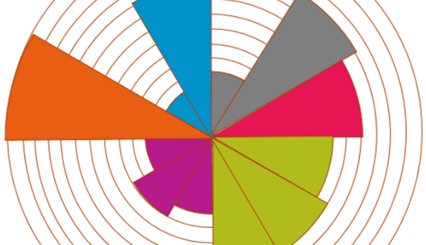 JISC Digital Discovery Tool